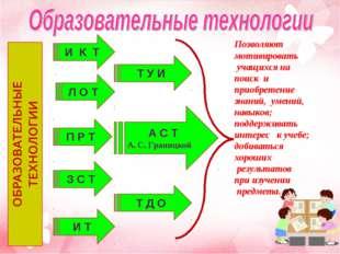 И К Т П Р Т Л О Т Т У И И Т А С Т А. С. Границкой З С Т Позволяют мотивироват