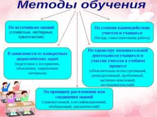 По источникам знаний (словесные, наглядные, практические) В зависимости от ко