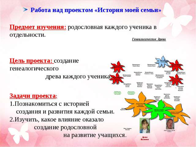 Работа над проектом «История моей семьи» Предмет изучения: родословная каждо...