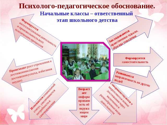 Психолого-педагогическое обоснование. Начальные классы – ответственный этап ш...