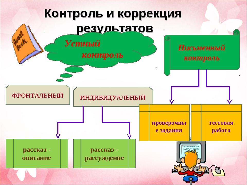 Письменный контроль Устный контроль ФРОНТАЛЬНЫЙ ИНДИВИДУАЛЬНЫЙ рассказ - опис...