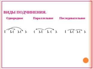 ВИДЫ ПОДЧИНЕНИЯ. Однородное Параллельное Последовательное [ ], ( ), ( ). ( ),