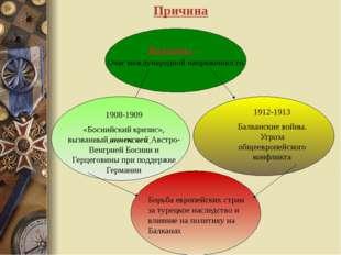 Балканы – Очаг международной напряженности 1908-1909 «Боснийский кризис», вы
