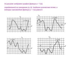 На рисунке изображен график функции y = f (x), определенной на интервале (a;