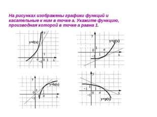 На рисунках изображены графики функций и касательные к ним в точке а. Укажите