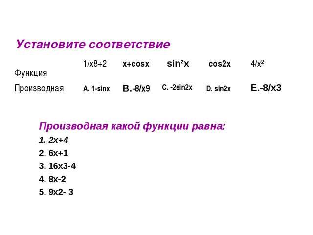 Установите соответствие Производная какой функции равна: 1. 2x+4 2. 6x+1 3. 1...