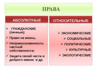 ПРАВА АБСОЛЮТНЫЕ ГРАЖДАНСКИЕ (личные): Право на жизнь; Неприкосновенность ча