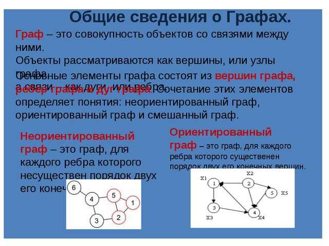 Решение задачи 2. Начнем считать количество путей с конца маршрута –...