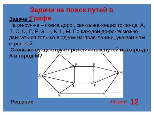 12 Задачи на поиск путей в Графе Задача 1. На рисунке – схема дорог, связы...
