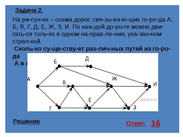Задача 3. На рисунке изображена схема дорог, связывающих города A...