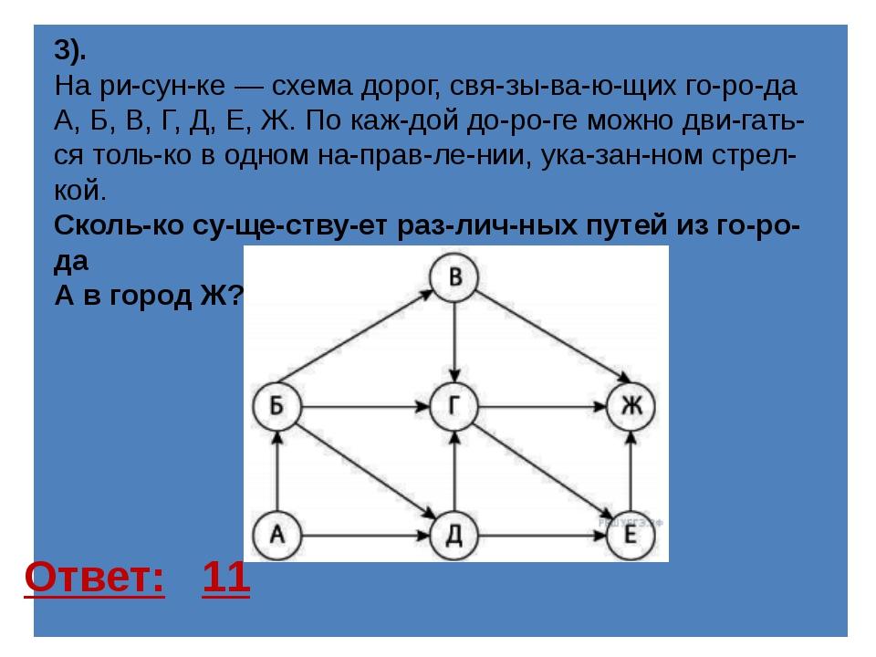Задание на дом: На рисунке изображена схема дорог, связывающих города A, B,...