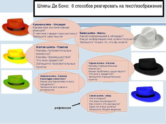 Шляпы Де Боно: 6 способов реагировать на текст/изображение рефлексия Зеленая...