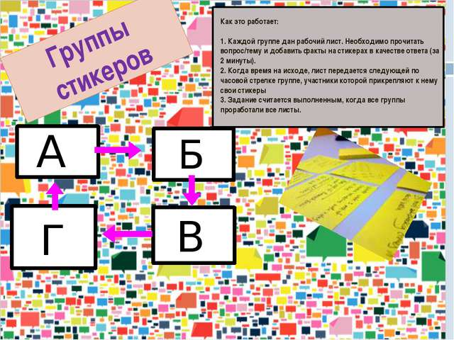 Группы стикеров А Б В Г Как это работает: 1. Каждой группе дан рабочий лист...