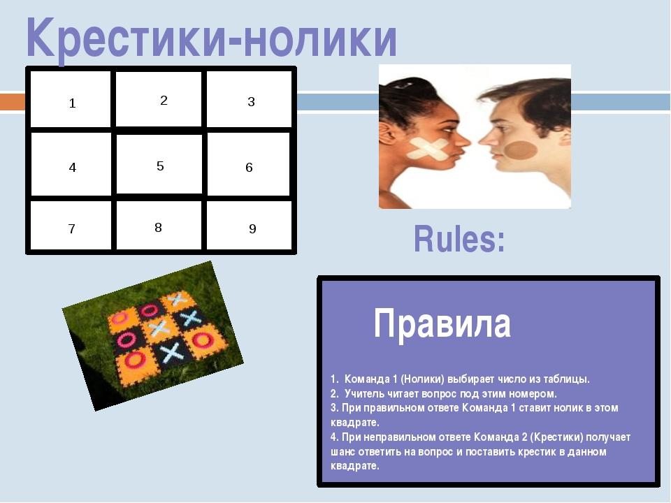 Крестики-нолики Rules: 1. Команда 1 (Нолики) выбирает число из таблицы. 2. У...