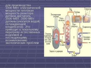 для производства 1000МВт электрической мощности тепловая мощность реактора д