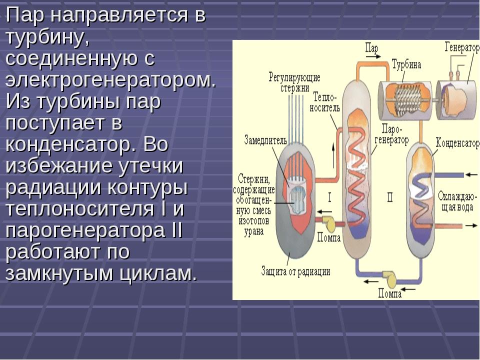 Пар направляется в турбину, соединенную с электрогенератором. Из турбины пар...