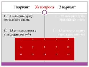 1 вариант № вопроса 2 вариант 1 – 10 выберите букву правильного ответа 11 – 1