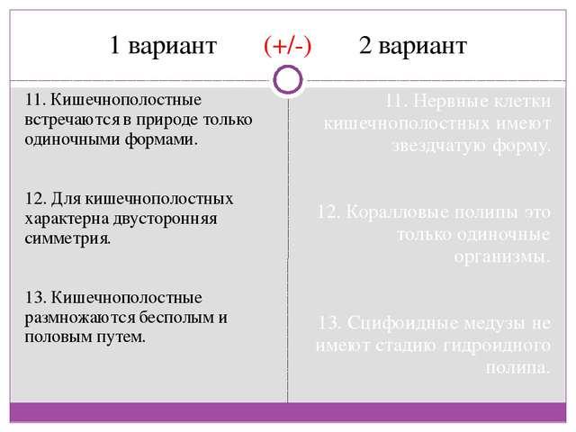 1 вариант (+/-) 2 вариант 11. Кишечнополостные встречаются в природе только о...