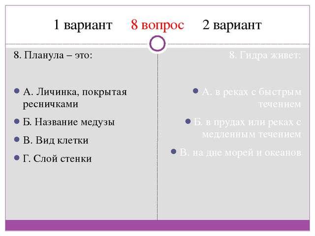 1 вариант 8 вопрос 2 вариант 8. Планула – это: A. Личинка, покрытая ресничкам...