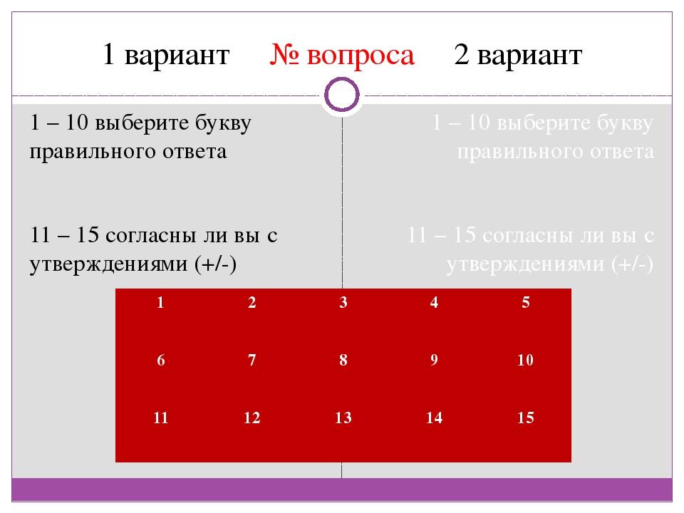 1 вариант № вопроса 2 вариант 1 – 10 выберите букву правильного ответа 11 – 1...