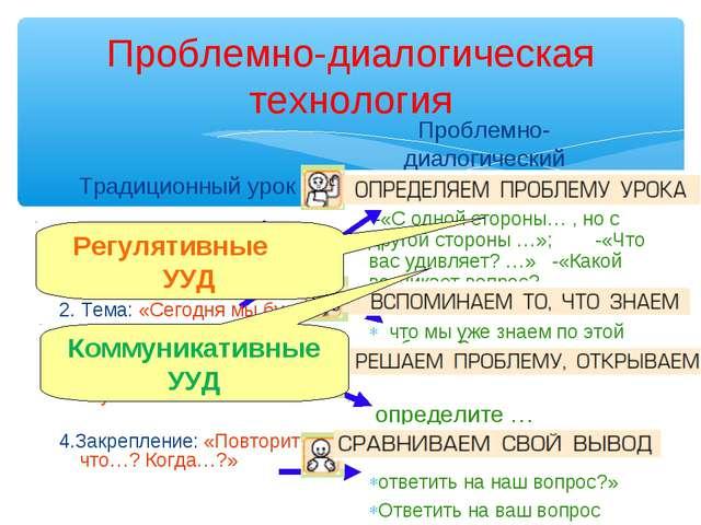 Проблемно-диалогическая технология Традиционный урок 1. Дом.задание: «Переска...