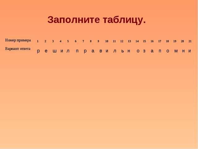 Заполните таблицу. е р ш и л п р а в и л ь н о з а п о м н и Номер примера1...