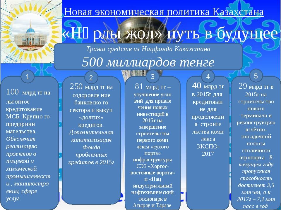 Новая экономическая политика Казахстана «Нұрлы жол» путь в будущее Транш сред...