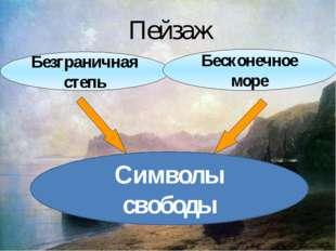 Романтизм Пейзаж Безграничная степь Бесконечное море Символы свободы