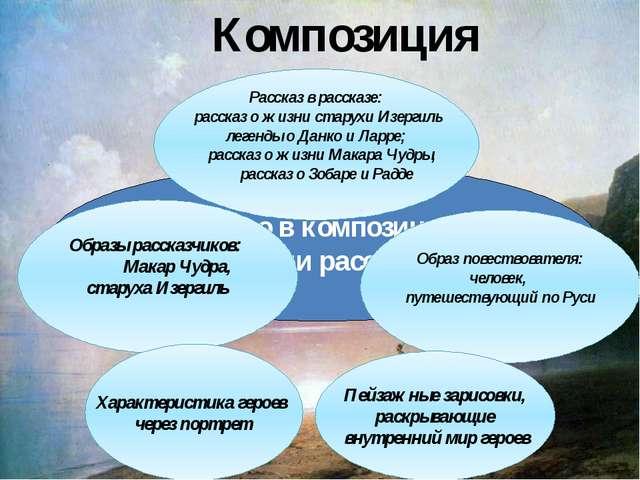 Романтизм РОМАНТИЗМ Композиция Что общего в композиционном строении рассказов...