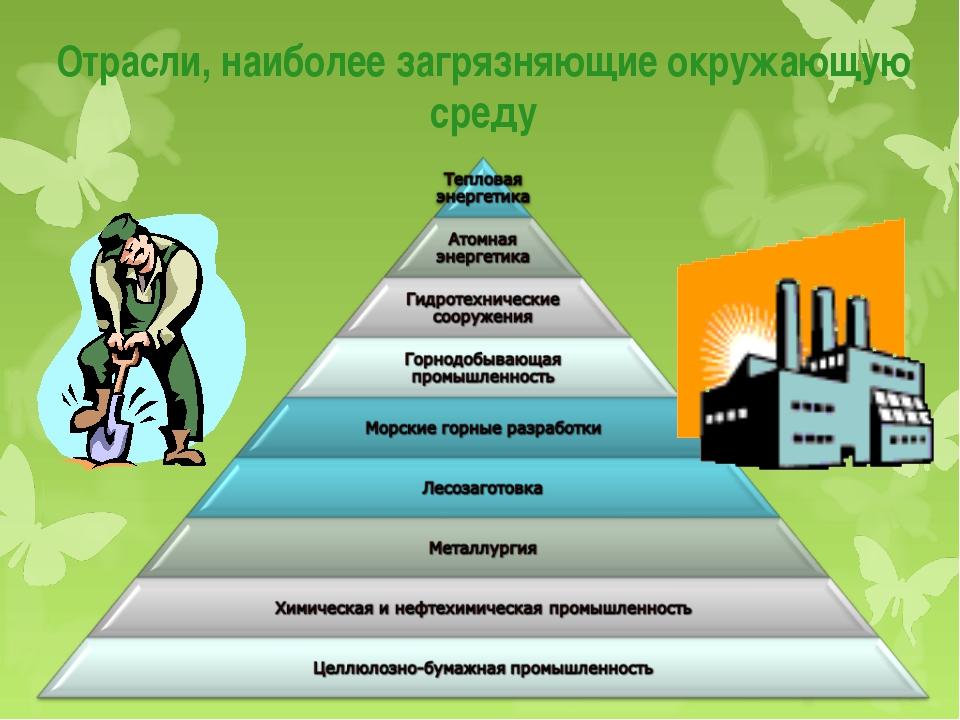 Отрасли, наиболее загрязняющие окружающую среду