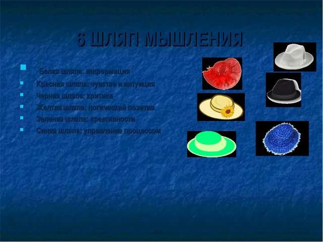 6 ШЛЯП МЫШЛЕНИЯ Белая шляпа: информация Красная шляпа: чувства и интуиция ...