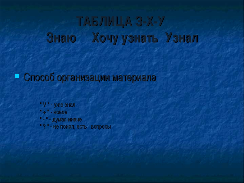 "ТАБЛИЦА З-Х-У Знаю Хочу узнать Узнал Способ организации материала  "" V "" -..."