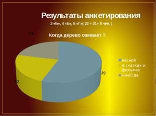 Результаты анкетирования 2 «Б», 4 «Б», 5 «Г»( 22 + 21+ 8 чел. )