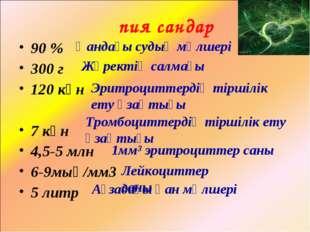 Құпия сандар 90 % 300 г 120 күн 7 күн 4,5-5 млн 6-9мың/мм3 5 литр Қандағы суд