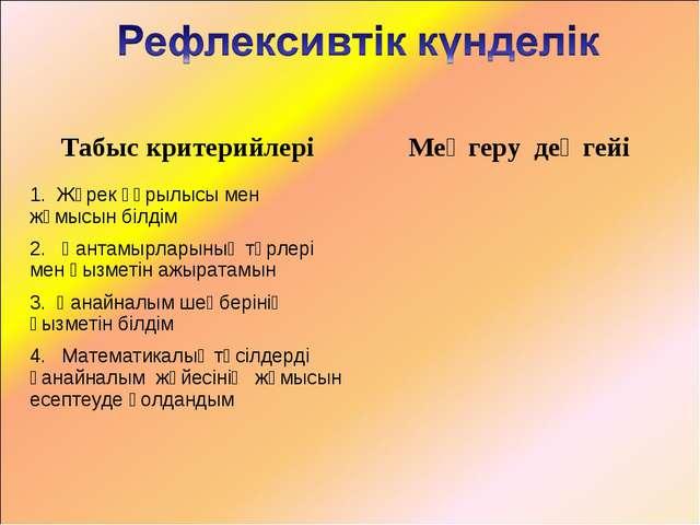 Табыс критерийлері Меңгеру деңгейі 1. Жүрек құрылысы мен жұмысын білдім 2....
