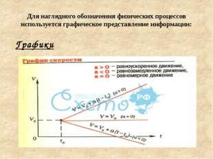 Для наглядного обозначения физических процессов используется графическое пред