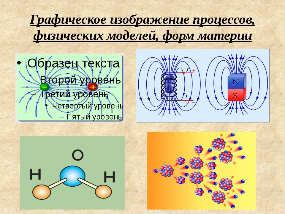 Графическое изображение процессов, физических моделей, форм материи