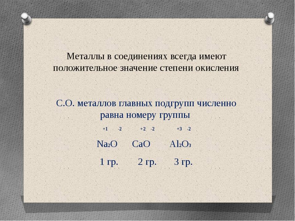 Металлы в соединениях всегда имеют положительное значение степени окисления...