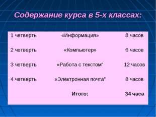 Содержание курса в 5-х классах: 1 четверть«Информация»8 часов 2 четверть«К