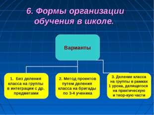 6. Формы организации обучения в школе.