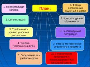 План: 3. Требования к уровню усвоения дисциплины 2. Цели и задачи 7. Контрол