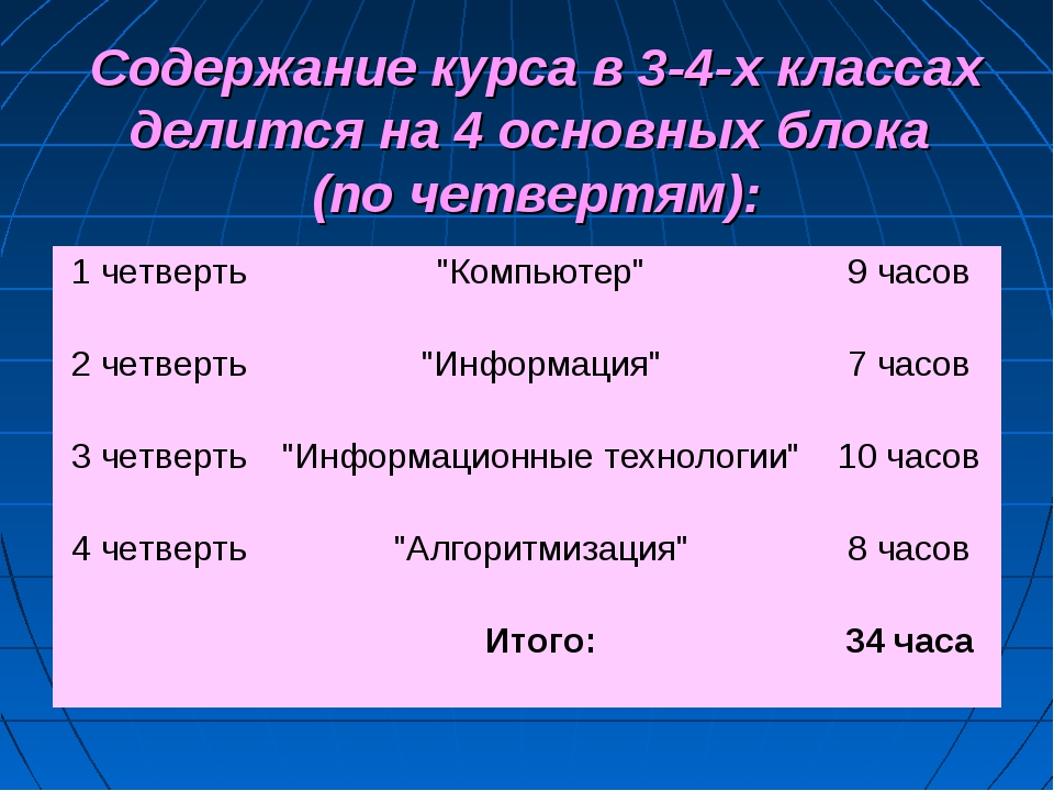Содержание курса в 3-4-х классах делится на 4 основных блока (по четвертям):...