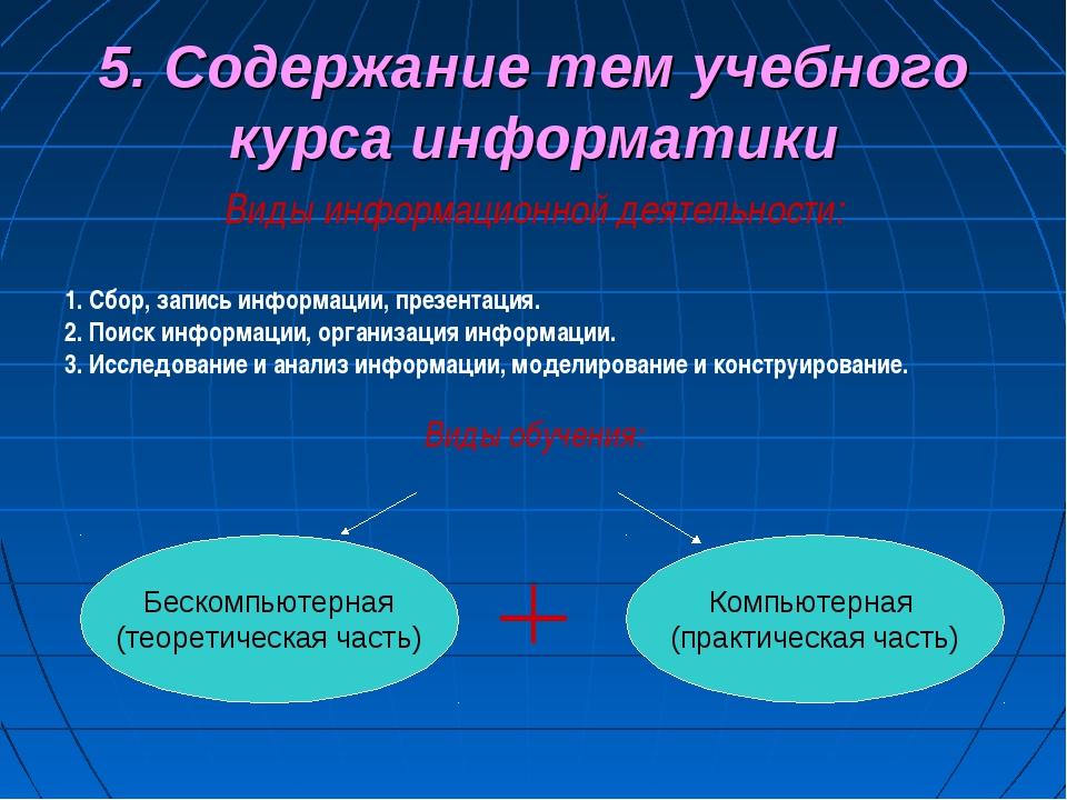 5. Содержание тем учебного курса информатики Виды информационной деятельности...