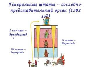 Генеральные штаты – сословно-представительный орган (1302 год) I палата – дух