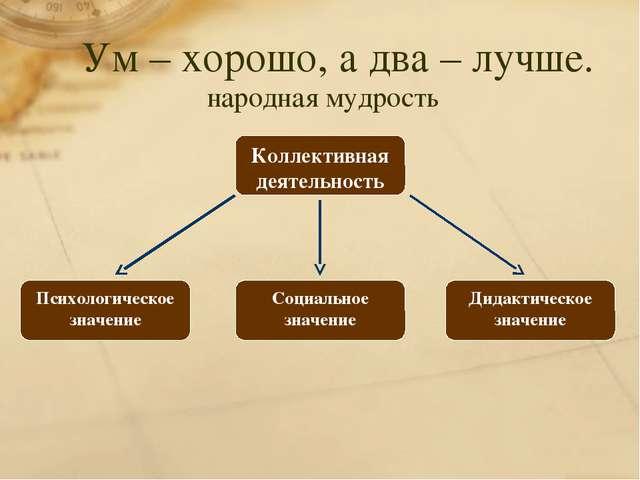 Ум – хорошо, а два – лучше. народная мудрость Коллективная деятельность Д...