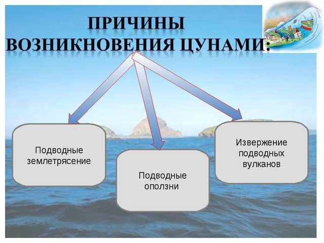 Подводные землетрясение Извержение подводных вулканов Подводные оползни