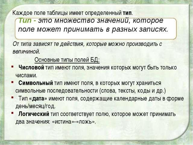 СУБД И БАЗЫ ДАННЫХ Документальные Централизованные Распределенные Фактографи...