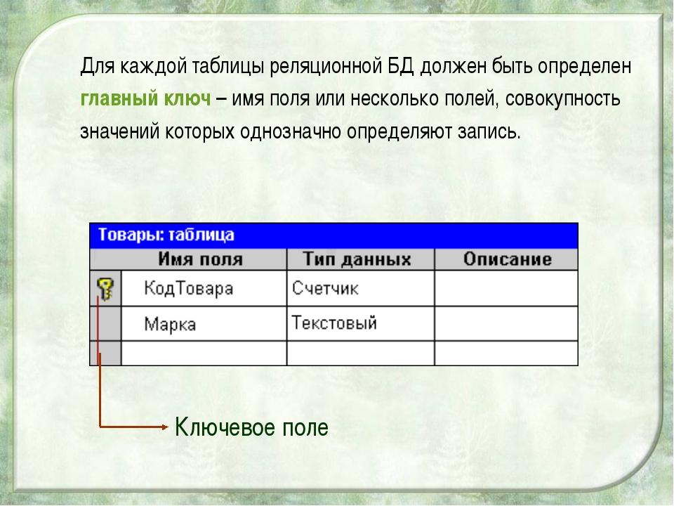 Тема-предмет (1 существительное) Признак (прилагательное) Признак (прилагател...