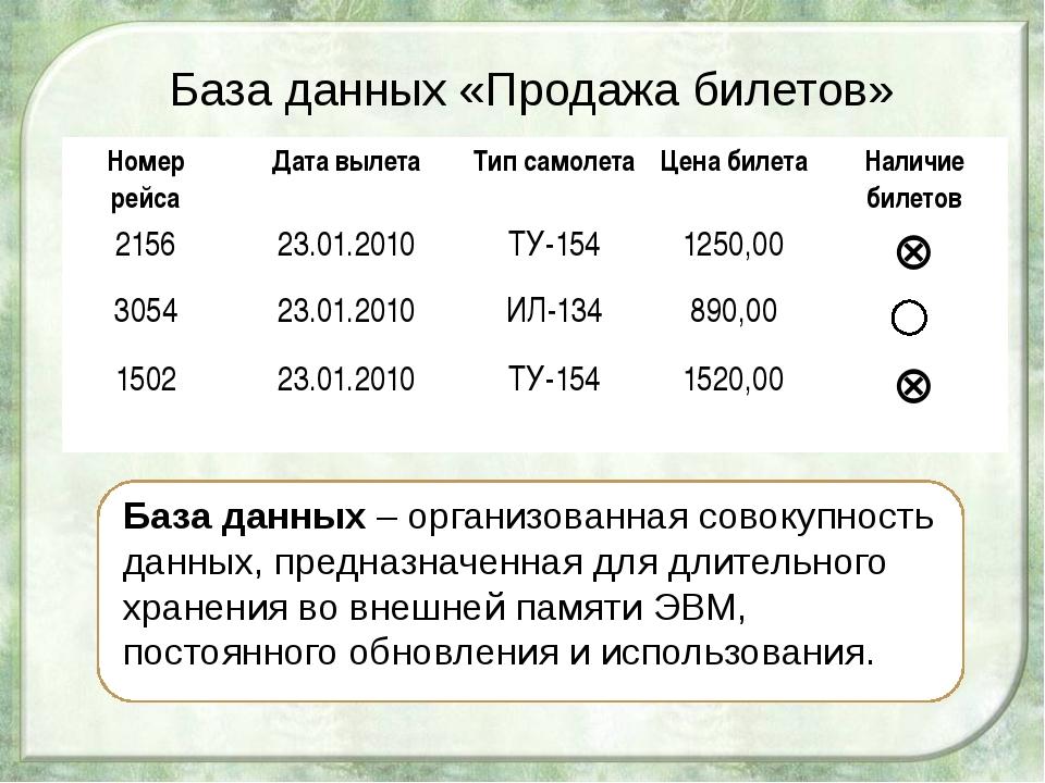 База данных «Продажа билетов» База данных – организованная совокупность данны...