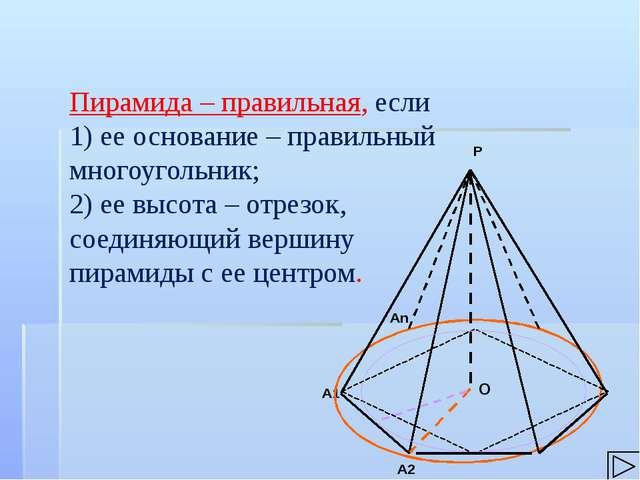 Пирамида – правильная, если 1) ее основание – правильный многоугольник; 2) ее...